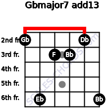 Gbmajor7(add13) for guitar on frets 2, 6, 3, 3, 2, 6