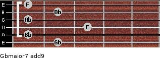 Gbmajor7(add9) for guitar on frets 2, 1, 3, 1, 2, 1
