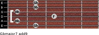 Gbmajor7(add9) for guitar on frets 2, 1, 3, 1, 2, 2