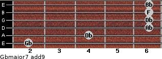 Gbmajor7(add9) for guitar on frets 2, 4, 6, 6, 6, 6