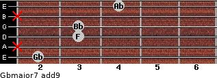 Gbmajor7(add9) for guitar on frets 2, x, 3, 3, x, 4