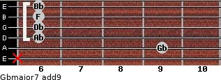 Gbmajor7(add9) for guitar on frets x, 9, 6, 6, 6, 6