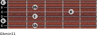 Gbmin11 for guitar on frets 2, 0, 2, 4, 2, 0