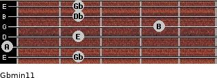 Gbmin11 for guitar on frets 2, 0, 2, 4, 2, 2