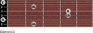 Gbmin11 for guitar on frets 2, 0, 4, 4, 2, 0