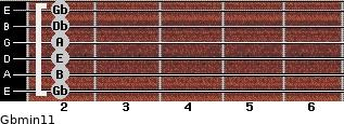 Gbmin11 for guitar on frets 2, 2, 2, 2, 2, 2