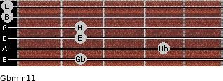 Gbmin11 for guitar on frets 2, 4, 2, 2, 0, 0