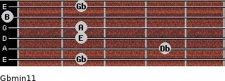 Gbmin11 for guitar on frets 2, 4, 2, 2, 0, 2