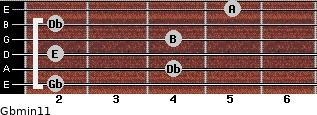 Gbmin11 for guitar on frets 2, 4, 2, 4, 2, 5