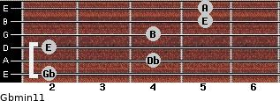 Gbmin11 for guitar on frets 2, 4, 2, 4, 5, 5