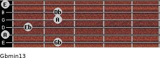 Gbmin13 for guitar on frets 2, 0, 1, 2, 2, 0