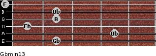 Gbmin13 for guitar on frets 2, 4, 1, 2, 2, 0