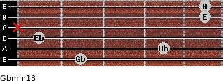 Gbmin13 for guitar on frets 2, 4, 1, x, 5, 5