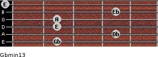Gbmin13 for guitar on frets 2, 4, 2, 2, 4, 0