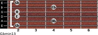 Gbmin13 for guitar on frets 2, 4, 2, 2, 4, 2