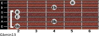 Gbmin13 for guitar on frets 2, 4, 2, 2, 4, 5