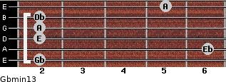 Gbmin13 for guitar on frets 2, 6, 2, 2, 2, 5