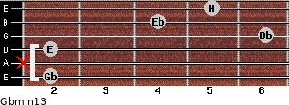 Gbmin13 for guitar on frets 2, x, 2, 6, 4, 5