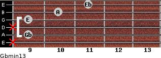 Gbmin13 for guitar on frets x, 9, x, 9, 10, 11