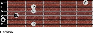 Gbmin6 for guitar on frets 2, 0, 1, 2, 2, 5