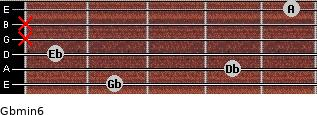 Gbmin6 for guitar on frets 2, 4, 1, x, x, 5