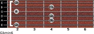 Gbmin6 for guitar on frets 2, 4, 4, 2, 4, 2
