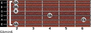 Gbmin6 for guitar on frets 2, 6, 4, 2, 2, 2