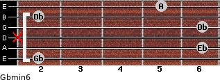 Gbmin6 for guitar on frets 2, 6, x, 6, 2, 5