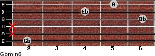 Gbmin6 for guitar on frets 2, x, x, 6, 4, 5