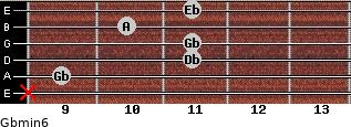 Gbmin6 for guitar on frets x, 9, 11, 11, 10, 11