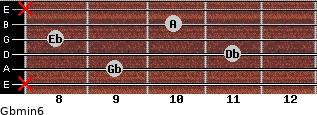 Gbmin6 for guitar on frets x, 9, 11, 8, 10, x