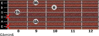 Gbmin6 for guitar on frets x, 9, x, 8, 10, 9
