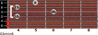 Gbmin6 for guitar on frets x, x, 4, 6, 4, 5