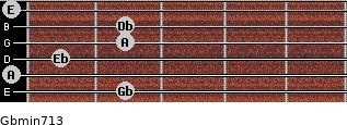 Gbmin7/13 for guitar on frets 2, 0, 1, 2, 2, 0