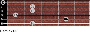 Gbmin7/13 for guitar on frets 2, 4, 1, 2, 2, 0