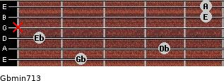 Gbmin7/13 for guitar on frets 2, 4, 1, x, 5, 5