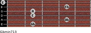 Gbmin7/13 for guitar on frets 2, 4, 2, 2, 4, 0