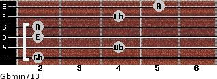 Gbmin7/13 for guitar on frets 2, 4, 2, 2, 4, 5