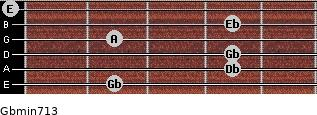 Gbmin7/13 for guitar on frets 2, 4, 4, 2, 4, 0