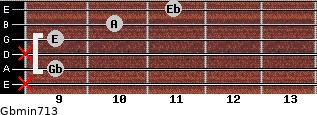 Gbmin7/13 for guitar on frets x, 9, x, 9, 10, 11