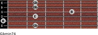 Gbmin7/4 for guitar on frets 2, 0, 2, 4, 2, 2