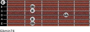 Gbmin7/4 for guitar on frets 2, 2, 4, 2, 2, 0