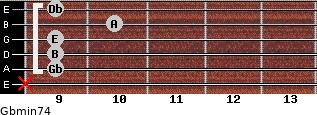Gbmin7/4 for guitar on frets x, 9, 9, 9, 10, 9