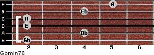 Gbmin7/6 for guitar on frets 2, 4, 2, 2, 4, 5