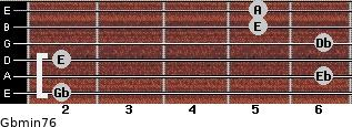Gbmin7/6 for guitar on frets 2, 6, 2, 6, 5, 5