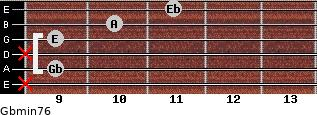 Gbmin7/6 for guitar on frets x, 9, x, 9, 10, 11