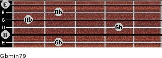 Gbmin7/9 for guitar on frets 2, 0, 4, 1, 2, 0