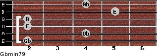 Gbmin7/9 for guitar on frets 2, 4, 2, 2, 5, 4