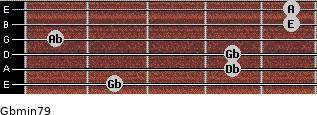 Gbmin7/9 for guitar on frets 2, 4, 4, 1, 5, 5