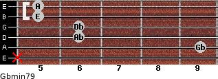 Gbmin7/9 for guitar on frets x, 9, 6, 6, 5, 5